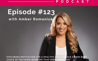 Episode #123  Exploring Motivation for a Healthy Body Versus a Thin Body, Costs of Focusing On Being Thin Versus Healthy & Shifting Mindset to Focus on Optimal Health